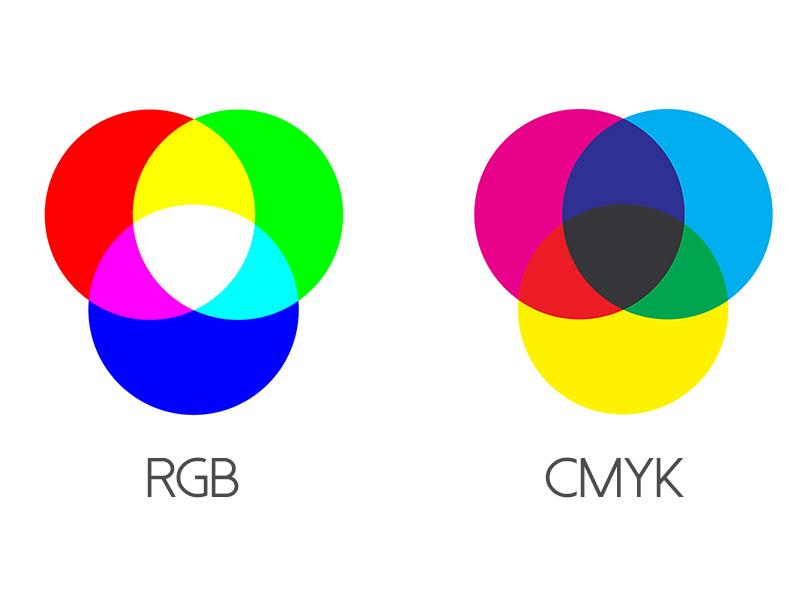 Psicolog a del color c mo influyen los colores en el for Cuales son los colores minimalistas